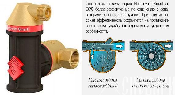 Сепаратор воздуха
